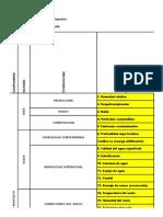 Matriz LEOPOLD basica para Valoración Impactos