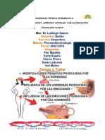 Psicoendocrinologia Dr Ludwuin