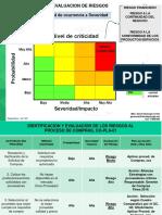 Evaluacion de Riesgos Por Actividad de Un Proceso(1)