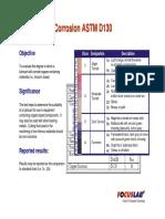 coppercorrosion.pdf