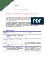 CONNOTACIÓN Y DENOTACIÓN- Funciones Del Lenguaje