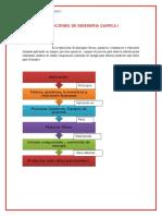 Operaciones en Ing..Docx 1