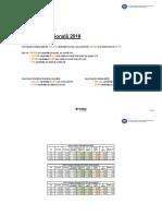 Dosar final Evaluarea Nationala 2016