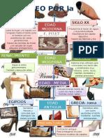 La Historia Del Zapato