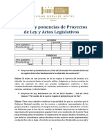 Informe de Gestión 2015 II - 2016 I