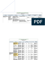 Matrices (Políticas TIC)