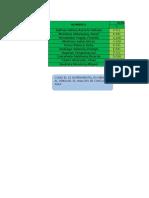 Lab. 15 Datos de Doritos