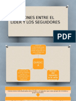 GRUPO_4_relaciones_entre_el_lider_y_el_seguidor.pptx
