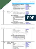 term 3 mathematics overview