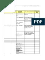 Planilla xls Identificacion de riesgo