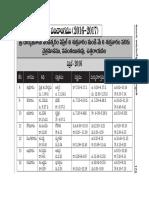 Gantala-Panchangam2016-2017.pdf