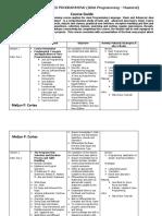 MELJUN CORTES JAVA Syllabus Masteral MSIT Advanced Programming