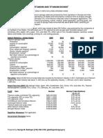 Titanium & TiO2 Report 2014