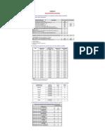 Calculo de Formulacion y Evaluacion de Redes