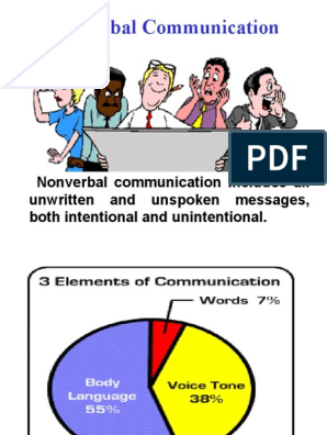 7 Non Verbal Cues Ppt Nonverbal Communication Interpersonal Relationships Meaning of chronemic for the defined word. 7 non verbal cues ppt nonverbal