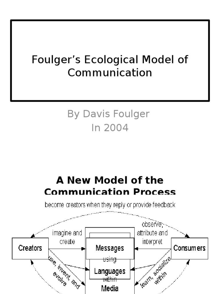 Foulger's Ecological Model of Communication 2004