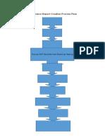 Compliance Report Creation Process Flow