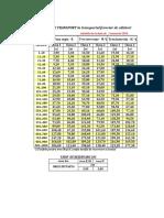 Tren_tariful Integral 2016