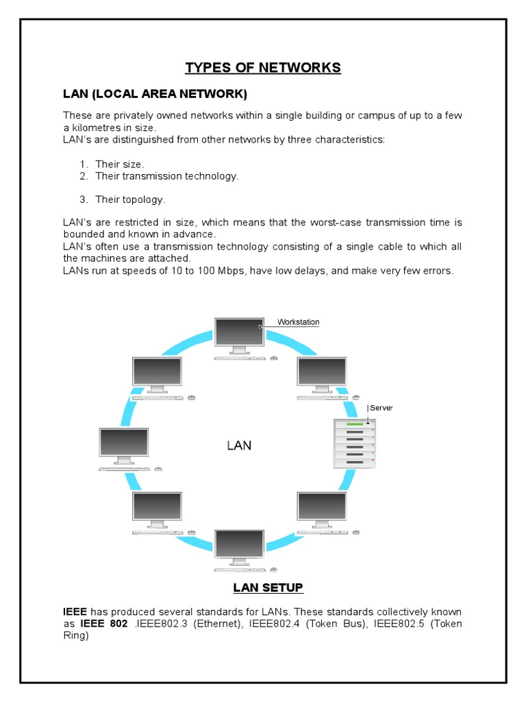 The main topology of local networks. Types of local networks and their device 52