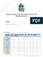 worksheet suggestion - students noise  pollution