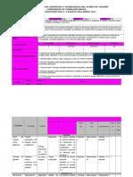 2. Secuencia Didáctica de ALGEBRA PD 3-3 A15-E16