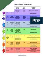 Sol Center West Chakra Information Chart Color 2