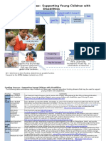 12 funding streams visual and definitions updated 5-17-16