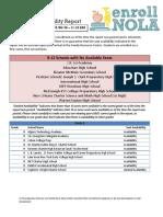 EnrollNOLA Daily Seat Availability Report