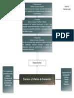 Tecnicas y Criterios de Evaluación
