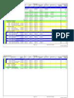 P6 Report