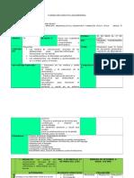 Planeación Didáctica Mayoi Junio 2016