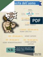 infografica evoluzione uomo