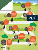 infografica evoluzione2