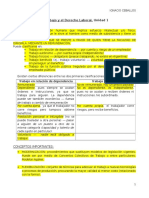 Resumen Primer Parcial de Derecho Laboral (Unid 1-2-3-4-5)