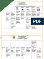 cuadro-comparativo-de-las-comunidades-virtuales-del-aprendizaje