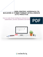 EclecticIQ White Paper a Stakeholder Centric Approach to Building a Cyber Threat Intelligence Practice