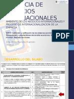 SEM6_GG00_NI_Entorno_económico.pptx