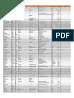 93233520-Sponsors-List.pdf
