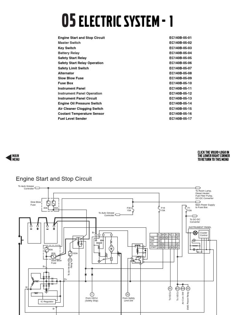 volvo ec140b wiring diagram wiring diagram home Transformers Excavator