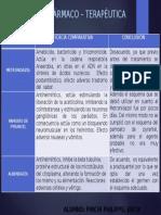 3. Discusion Farmacologica