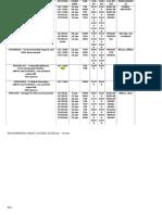 Environmental Minor Courses Schedule