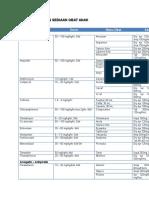 daftar dan dosis obat pada anak oleh dr romy sp.A