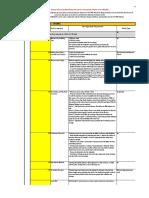 UTTIPEC Guidelines.pdf