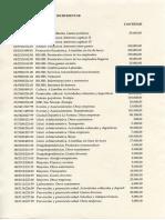 Modificación Presupuestaria 2016