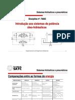 2 - Introducao aos sistemas oleo hidraulicos.pdf