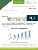 Informe N° 97 Bolsa Cereales Córdoba