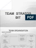 BAJA Interview Presentation- Team Stratos, BIT