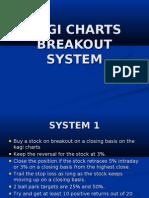 Kagi System of Trading