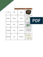 Cristalografia Descripcion Mineral