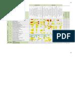 Matriz de Leopoldo - Planta de Metanol